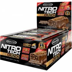 nitro-tech-crunch
